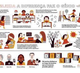 Feedback sobre o Projecto Escolas – A Dislexia em Banda Desenhada!