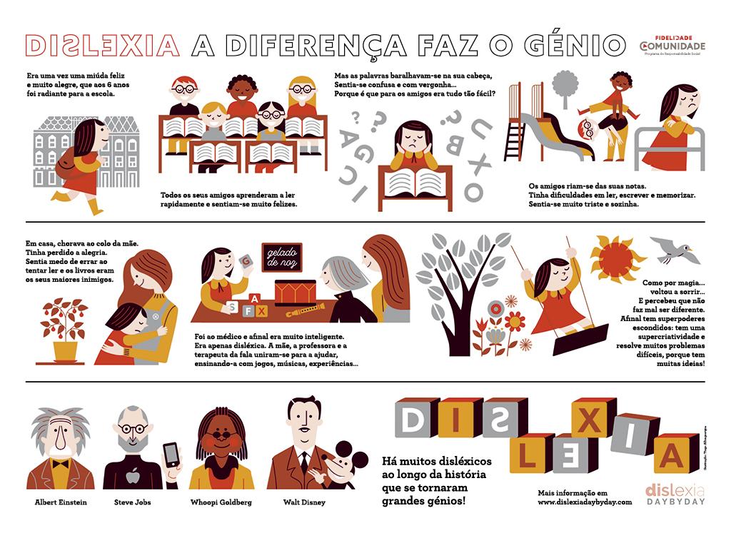 Projecto Escolas: A dislexia em Banda Desenhada para crianças!